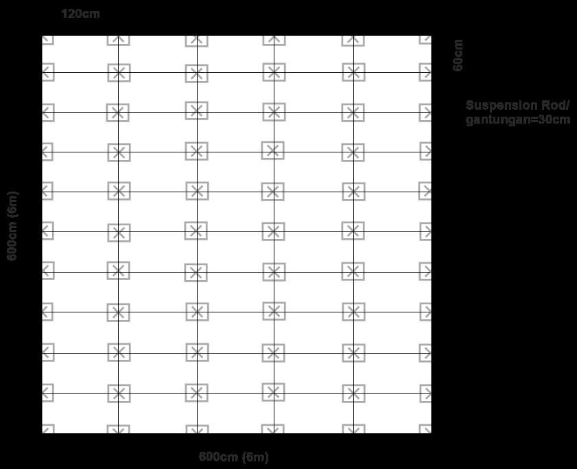 Ilustrasi Pemasangan Rangka Plafon Rumah